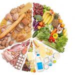 育毛に効果のある食べ物ってなに?摂取すべき成分や食事を知ろう!